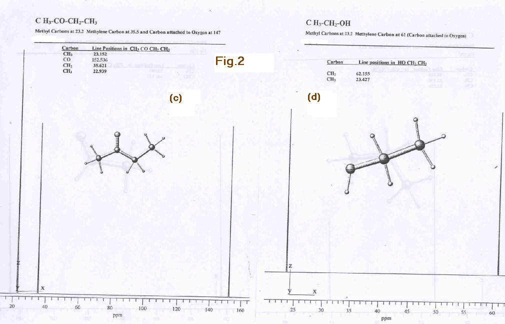 CLICK HERE to display Fig_2cd. simulated 13C-NMR Spectra
